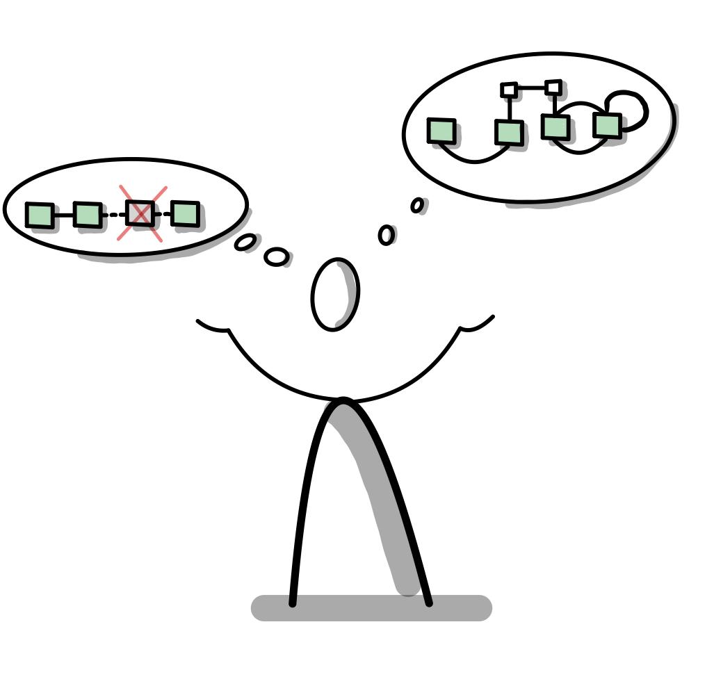 Allgemein Archive   Netzwerkknoten